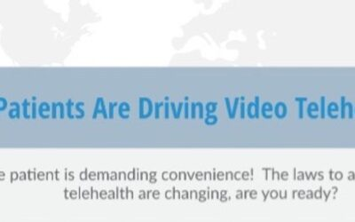 Patients Are Driving Video Telehealth